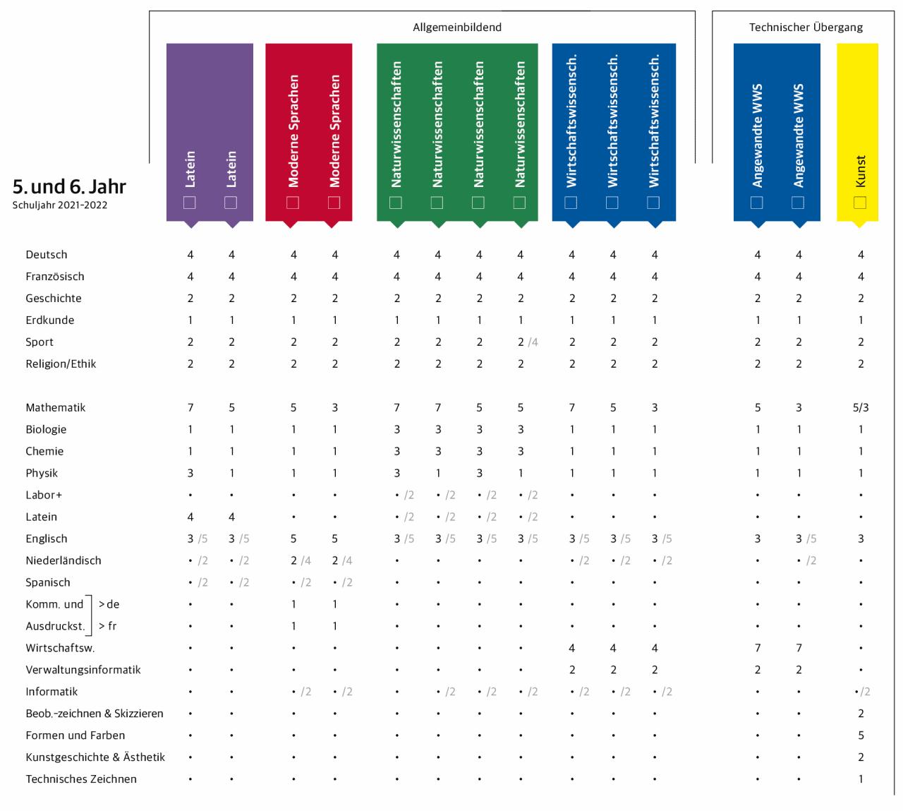 kas-brochure-jahr-5und6